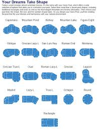 Oasis Polymer Pool Shapes by Parker Pools