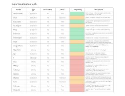 Data Visualization Tools Olly Babiak Medium