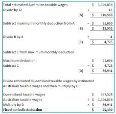How To Figure Out Payroll Tax Guide Printing Business And Industry Queensland Government