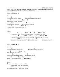 Chord Chart Dutton