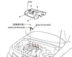 P1300 2000 toyota echo igniter circuit malfunction no 1 within nissan maxima ignition coil diagram