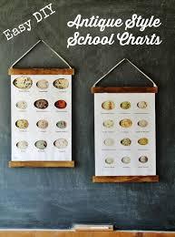 Best Of Diy An Easy Diy Antique Style School Chart