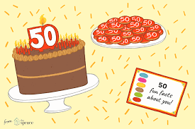 Now is the best time to sign up for amazon prime. Fun Ideas For Celebrating A 50th Birthday