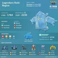 Regice Raid Counters Guide Pokemon Go Hub