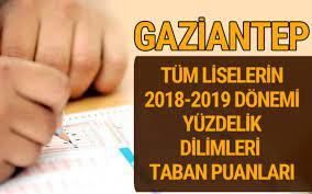 Gaziantep Lise taban puanları 2018 -2019 nitelikli okullar LGS yüzdelik  dilimleri - Internet Haber
