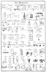 mechanical equipments list simple machine wikipedia