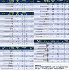Aircraft Rivet Chart