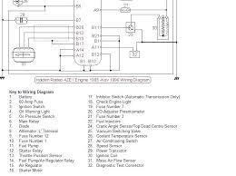 isuzu axiom wiring harness advance wiring diagram isuzu rodeo wiring harness wiring diagram expert isuzu axiom wiring harness