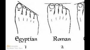 Ancestry Toe Chart Ancestry Genealogy And Shape Of Your Toes Based On This What Are Your Roots
