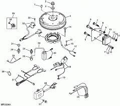 Amazing john deere lt155 parts diagram contemporary best image