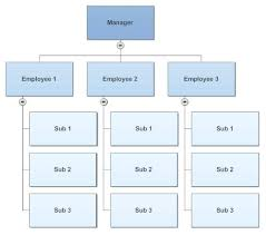 employee tree template org chart template for family tree organizational growinggarden info