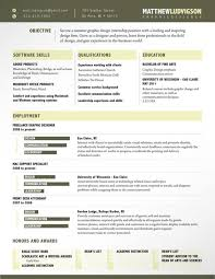 awesome resume examples for a resume example of your resume 1 - Awesome  Resume Samples