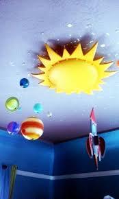 ikea childrens lighting. Smila Sol | Ikea Sun Light, Rocket Ship And Planets.Smila Ceiling IKEA Childrens Lighting