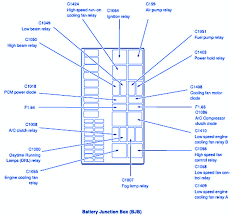 ford explorer suv 2004 main fuse box block circuit breaker diagram ford explorer suv 2004 main fuse box block circuit breaker diagram