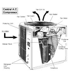 central air conditioner diagram. ac unit diagram central air conditioner i