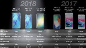 Apple Phones Comparison Chart Apples New Iphones Launch Next Month Heres What Android