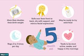 Baby Growth Development Chart Your 5 Month Old Baby Development Milestones