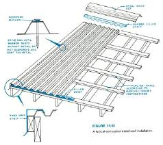 how to build a corrugated metal roof corrugated metal roofing installation a modern looks raising the roof on the work your work i build how to