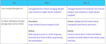 Soal tematik kelas 2 lengkap tema 1,2,3,4,5,6,7,8 kurikulum 2013. Kunci Jawaban Bahasa Indonesia Kelas 7 Halaman 17 2 Membandingkan Isi Teks 1 Dan Teks 2 Bab 1 Ilmu Edukasi