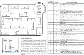 03 Ford Focus Fuse Box Diagram ford focus c max 2004 fuse box diagram location wiring 2004 ford focus zx5