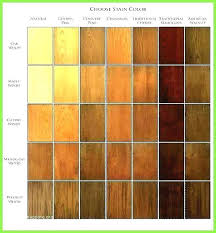 Interior Wood Stain Color Chart Olympic Interior Stain Aircomfortforhomes Co