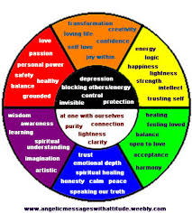 What Emotion Are You Wearing Today  Angelic Messages With Emotional Colours