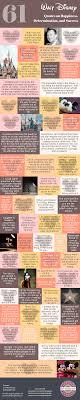 61 Amazing Walt Disney Quotes That Will Inspire You Bonus Content