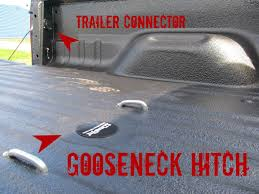 gooseneck rhino linings of york Gooseneck Trailer Wiring Harness Gooseneck Trailer Wiring Harness #88 gooseneck trailer wiring harness diagram