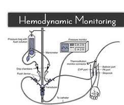 Hemodynamic Monitoring In The Icu Standard Treatment Guidelines