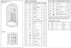1998 mitsubishi galant stereo wiring wiring diagram libraries 1998 mitsubishi galant radio wiring diagram wiring diagrams98 eclipse fuse diagram schematics wiring diagrams u2022
