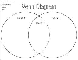 Typable Venn Diagram Template Fillable Venn Diagram Template Arcgerontology Info