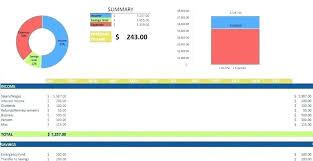 Sales Budgets Templates Sales Forecast Plate Excel Forecasting Month Cash Flow Vs
