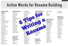 Action Words For Writing Resume And Cover Letter Resume And