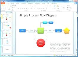 Process Flow Chart Template Fascinating Process Flow Chart Template Xls Simple Flowchart For Excel Thaimailco