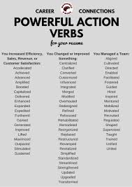Action Verbs For Resume Lovely Resume Writing Action Verbs Powerful