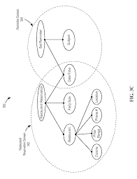 Us9368114b2 context sensitive handling of interruptions patents