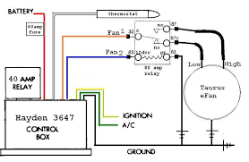 38 impressive hayden electric fan controller wiring diagram slavuta rd hayden electric fan controller wiring diagram awesome hayden imperial vs taurus e fans my review page