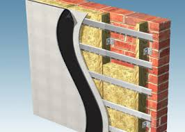 sound insulation for walls. Sound Insulation For Walls