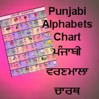 Punjabi Chart Learn Punjabi And Gurmukhi Script Read And Write Punjabi