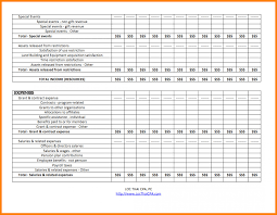 Nonprofit Budgeting Grant Expense Tracking Spreadsheet 006 Template Ideas Non