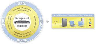 Dell Kace Systems Management Appliances En Pointe Technologies