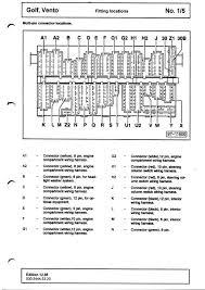 1995 vw jetta fuse box diagram on wiring diagram jetta 3 fuse box schema wiring diagrams 2007 vw jetta fuse box diagram 1995 vw jetta fuse box diagram