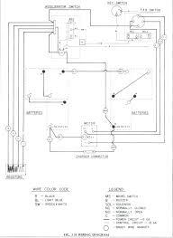 wiring diagram unique 2003 ezgo wire ez go gas golf cart wiring diagram unique 2003 ezgo wire ez go gas golf cart