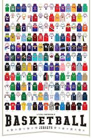 Amazon Pop Chart Lab A Visual Compendium Of Basketball Jerseys Poster Print 24 X