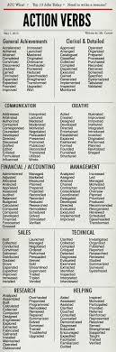 Stunning Active Verbs Resume List Photos Professional Resume