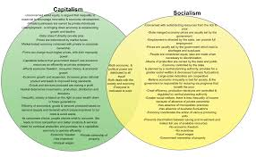 capitalism vs socialism venn diagram creately