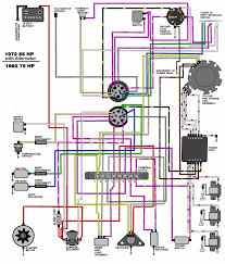 omc outboard wiring diagram omc auto wiring diagram database mastertech marine evinrude johnson outboard wiring diagrams