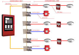 fire alarm control panel circuit diagram detoxme info in fire alarm loop wiring at Circuit Diagram For Fire Alarm Control Panel