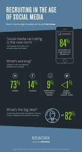 the state of social media recruiting infographic most people are open to new job opportunities but will only pursue them if directly contacted one of the attractions of social media for recruiters