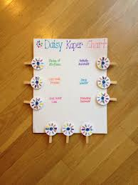 Daisy Petal Kaper Chart Easy But Cute Kaper Chart For Girl Scouts Girl Scout